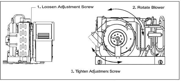 fan motor rotation