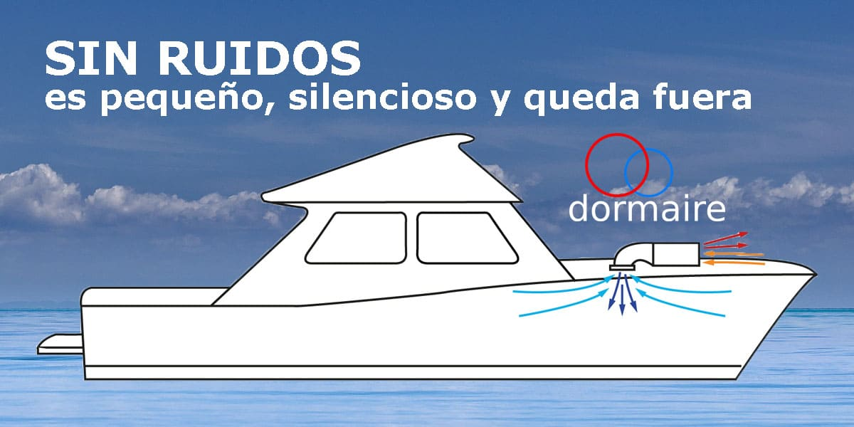 aire acondicionado portatil barco
