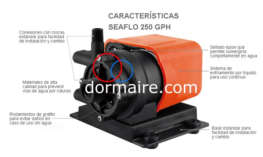 specifications pump SEAFLO 250GPH